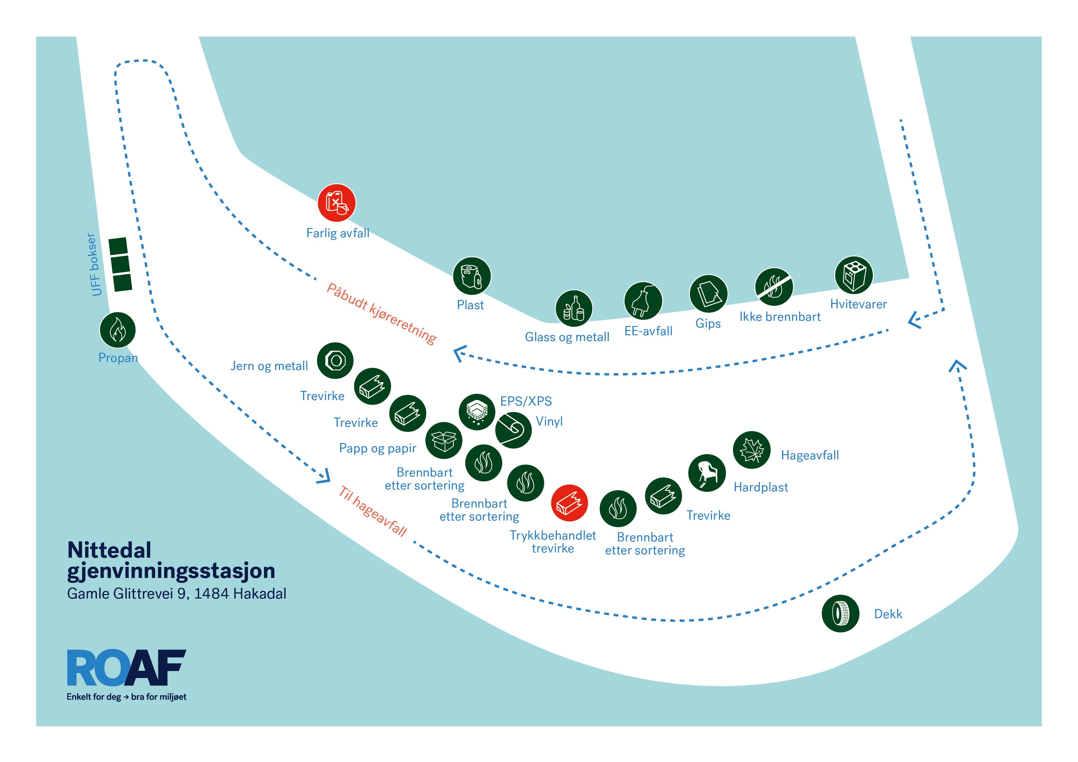 Oversiktskart over Nittedal gvs